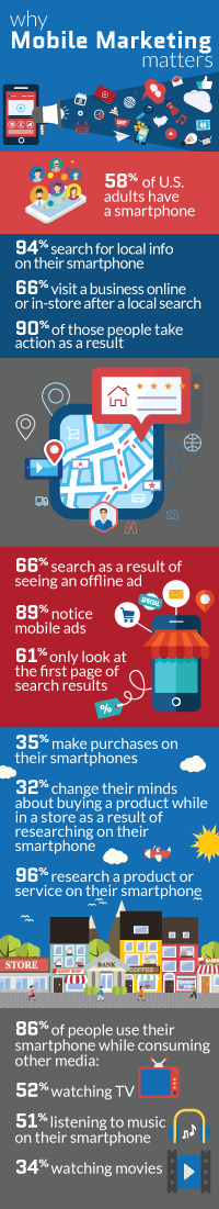 Mobile marketing stats 2015