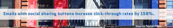 Emails with social sharing buttons increase click-through rates by 158%. (Social Fresh) Email Marketing Stat 2015