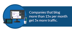 Content sharing stat: Companies that blog more than 15 times per month get 5 times more traffic.