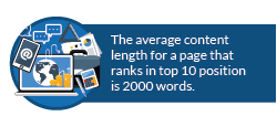 Content sharing stat: The average content length for a page that ranks in top 10 position is 2000 words