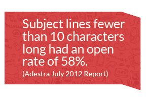 Subject lines fewer than 10 characters long had an open rate of 58%. (Adestra Report)