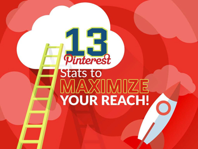 13 Pinterest Stats to Maximize your Reach