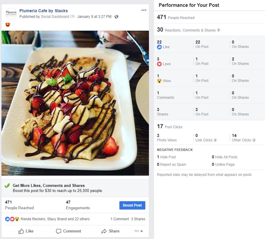 Plumeria Facebook Results