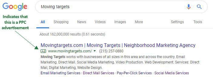 Pay Per Click Google Ad Results
